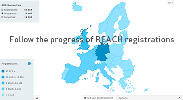 10 years of REACH registration
